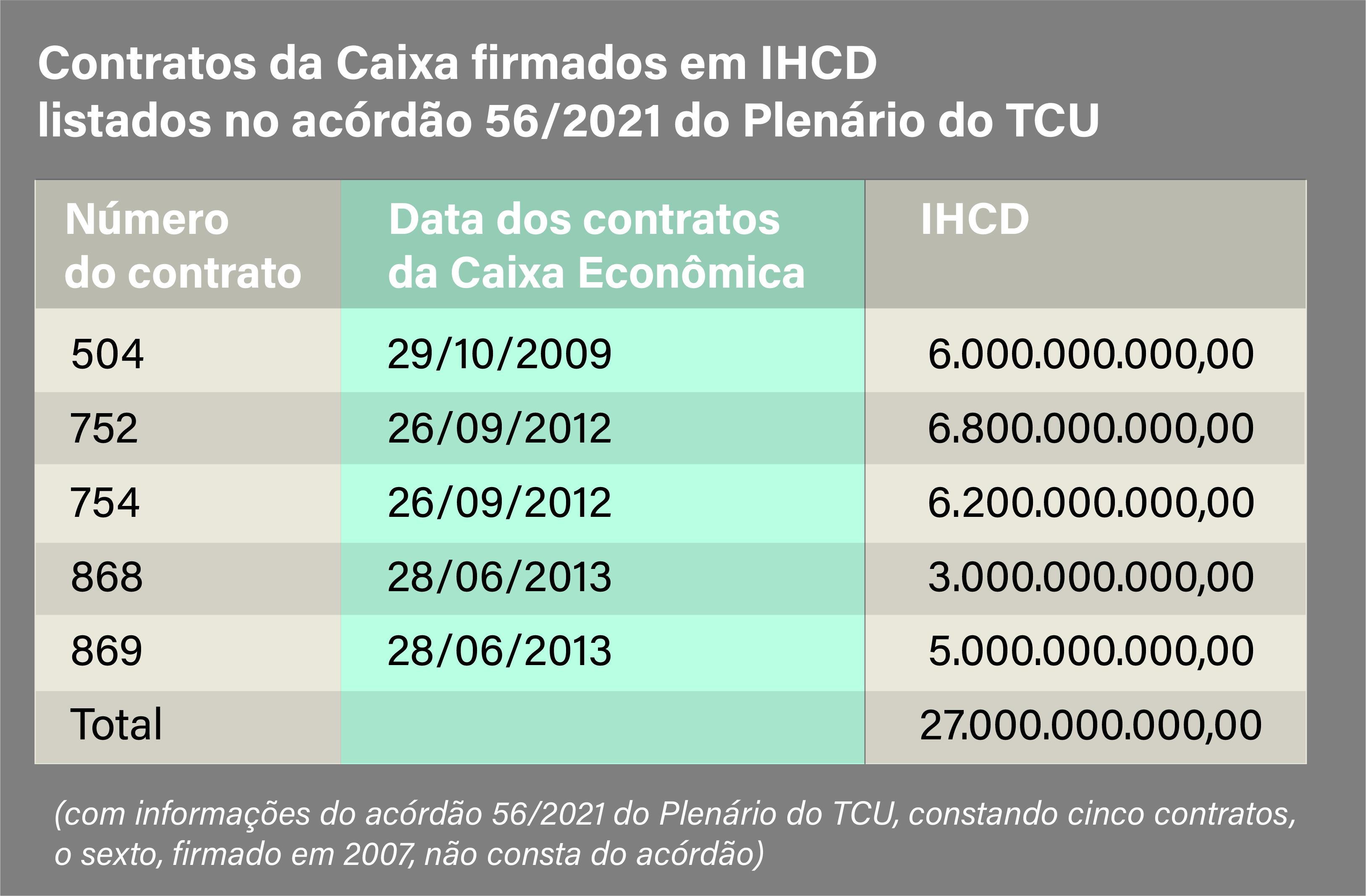 20210521PeriodocontratosCaixa.jpg