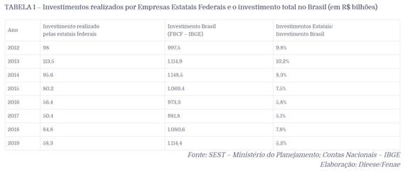 tabela1_artigo rita.png