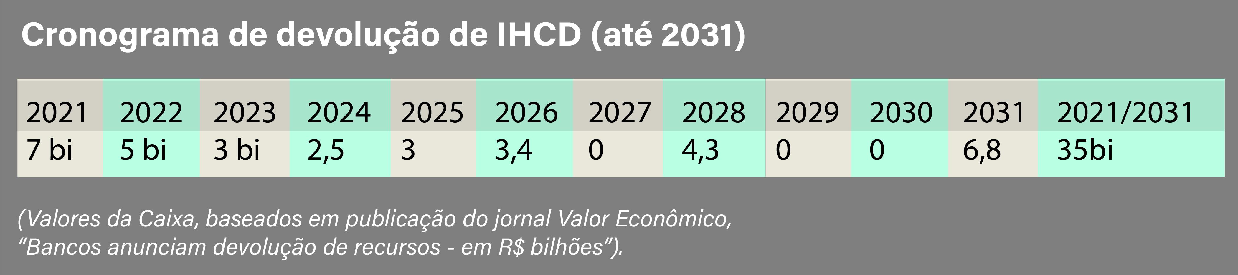 20210521CronogramadevoluIHCD.jpg