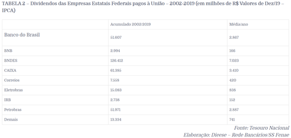 tabela2_artigo rita.png