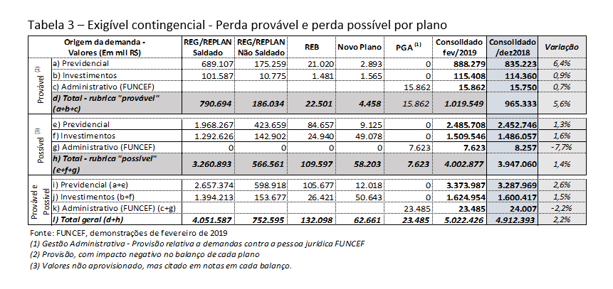 contenciosomarco2019.PNG